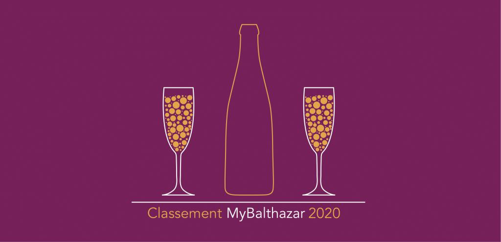 Classement MyBalthazar 2020